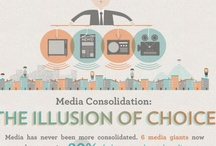 Interesting Infographics / Here are some infographics we learned a lot from! / by CX Cloud
