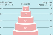 Cake, Baking & Party Tips / by Tracy Bolek