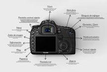 Consejos de fotografia para blogs