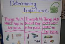 Reading: Determine importance