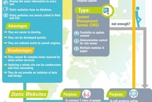 InfoGraphics / Some of the coolest and geekiest infographics I've found.
