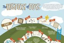 Year 2 History - Toys / The impact of changing technology on people's lives (at home and in the ways they worked, travelled, communicated, and played in the past) (ACHHK046)