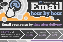 Infographics / Interesting tidbits in graphic form / by Bedford Library