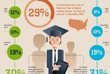 Infographic / by Library Staff