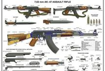Military - Posters - AK 47,SVD,Mauser,Garand,Colt, / small arms posters - rifles, pistols, revolvers, machine guns,