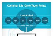 DealerSocket Infographics / Automotive Industry / by DealerSocket