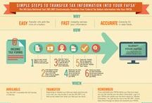 Infographics / Great Infographics that communicate complex data quickly and clearly in a visual manner.My favs are here