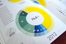 Infographics / by Mathias Laurvig