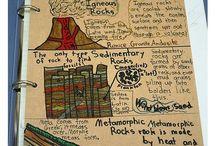 Homeschool- Notebooking Ideas