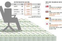 속보 뉴스,Spot News,Newsflash / by Chang-yi Kim