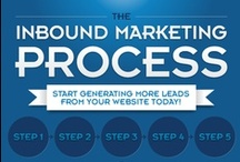 Inbound Marketing / All about inbound marketing - blogging, social media, seo and content creation