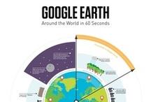 Infographic Inspiration / by Punpitchaya Jann