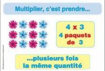Calcul multiplication division
