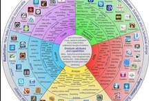 Blooms Taxonomy / by Sue Beckingham