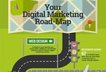 ...DIGITAL MARKETING & how to promote stuff online