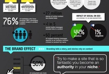 SEO How To & Tools / How to Improve Search Engine Optimization (SEO) to bring in MASSIVE FreeTraffic into Your Websites!