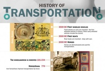 History of Transport / Websites devoted to various transportation-related history topics, with a focus on Texas