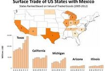 U.S. Border Traffic