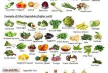 Food - Atkins / Atkins recipes