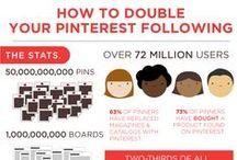 Amazing Infographics / by Koozai