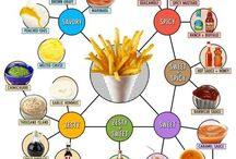 Food & Drinks - Infographics/Diagrams/Charts / See it at a glance / by Linda Borders