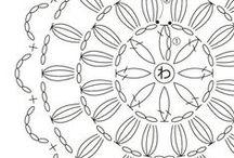 Patrones , aprender ganchillo Milcentdeu.es / Diagramas o patrones de crochet en una imagen. Fácil de crear y guardar.