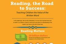 Infographics – Books/Literature / A collection of infographics related to books and literature. / by Linda's Links