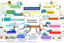 Disruptives & Rulebreaker