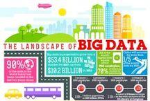 Big Data / Smart Data
