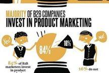 Produkt-Marketing