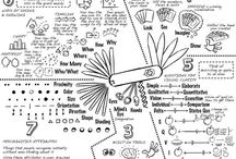 """#Visual #Storytelling #Mindmapping #DesignThinking /  I think we need """"audio"""" thinking, too. I recently shared this article from the Wall Street Journal (via my Tumblr Collection) on Sonic Branding: """"Making an Impression in Just Four Notes"""":  http://online.wsj.com/article/SB10001424052970203718504577182951405815364.html?mod=wsj_share_tweet"""