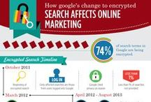 Infographics / Some Infographics about Digital Marketing, Seo, Social Media, Web Marketing and so on... around the Net!