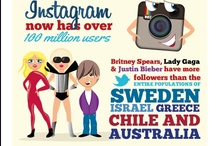PR & social media / Wired's on a social media buzz! Who isn't?