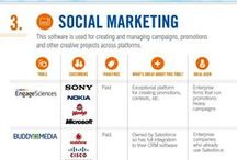 Svět sociálních sítí / Sociální sítě