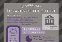 Technology in Libraries / Trends and events about technology in libraries. / by Wichita Public Library