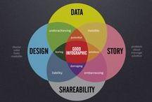 My Favorite Info Graphics / by Robert Sams