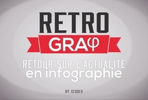 RETROgraϕ / Chaque mois, retour sur l'actualité en infographie - Sur la base de la Rétro de France Info
