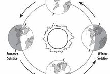 Earth's Movement & Effects / The effects of the Earth's movement - seasons, time, etc.