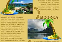 Tahiti Travels