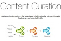 Curation Explained / Curation in an internet context is a hot topic. Let's explore it. / by Jason Miles