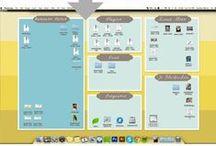 Computer Organization / by Kathy Urbanowicz