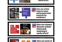 Art Teacher Resources / Books, posters, lesson plans, National Art Standards  displays and resources just for art teachers!
