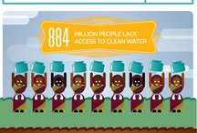 Ryan's Well - Facts / Nearly one billion people – that's 1 in every 6 of us – lack access to safe water. Over 2.6 billion people lack access to adequate sanitation – with nearly half that number (1.2 billion) –  living without sanitation facilities at all. The impacts of the global water & sanitation crisis are far-reaching.