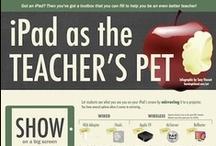 Teaching-Technology / by Nancy Housley