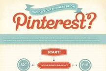 Pinterest for Search Marketing