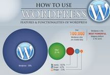 Blog Writing ~ Wordpress