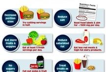 Nutrition Month Infographics / March is National Nutrition Month. Learn about cholesterol, fat, and other nutrition for heart health topics from Texas Heart Institute's Hearti-facts collection.