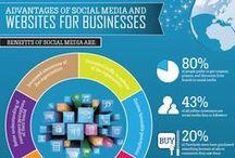 Social Media How to's
