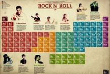 nerds vs periodic tables / by Nerdy Connections