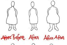 No More Diets